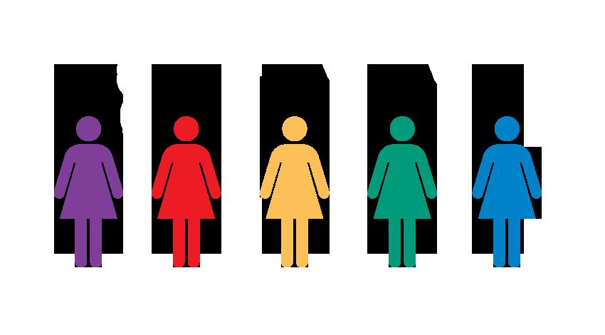 woman enterpreneurship development issues and Women entrepreneurship and innovations in india: issues and challenges for women entrepreneurs in global entrepreneurship development for women new delhi.