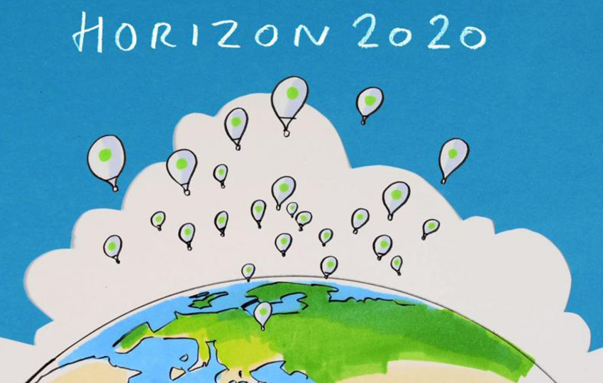 What is Horizon 2020?