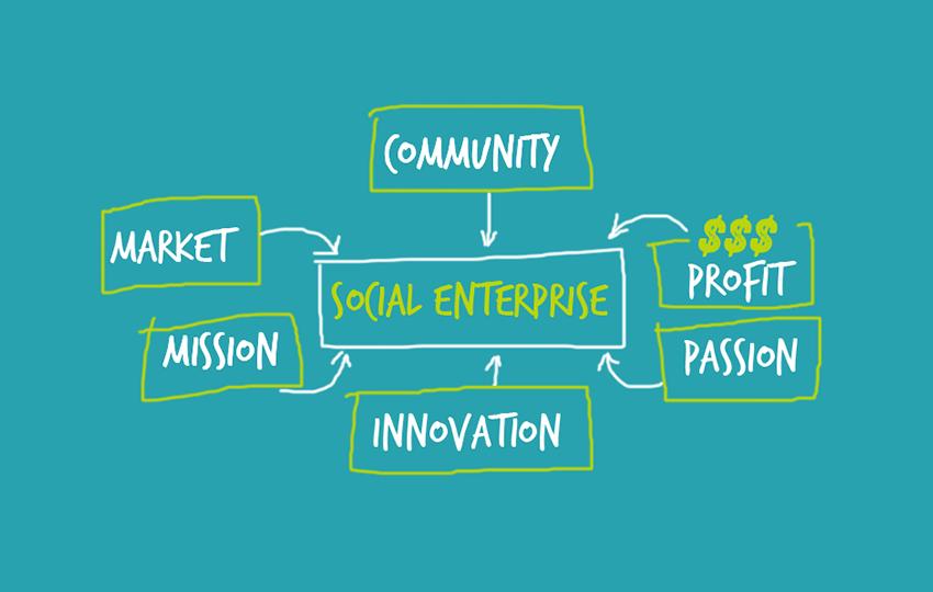 Starting a Social Enterprise?