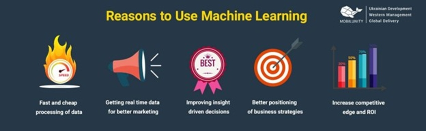 Reasons to use machine learning